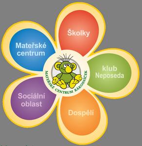 logo Rákosníček